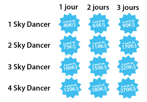 Tarifs Location de sky dancer Luxembourg Virton Arlon